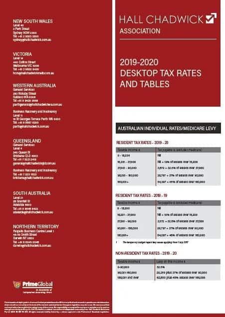 2019-20 Desktop Tax Rates & Tables