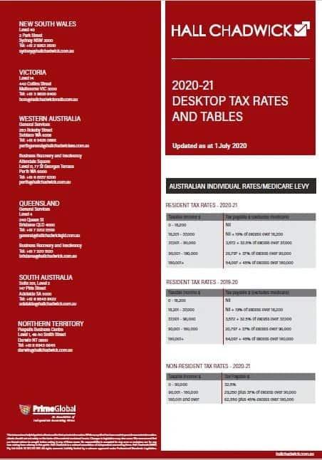 Desktop Tax Rates & Tables